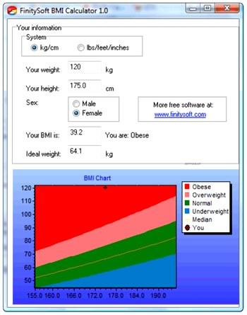 BMI Calculator محاسبه قد و وزن مناسب