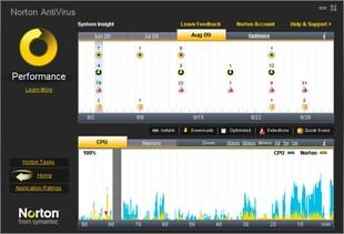 دانلود ضد ویروس Norton AntiVirus