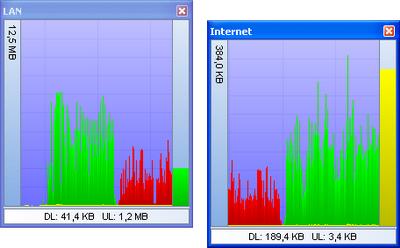 محاسبه سرعت اینترنت BWMeter
