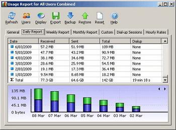 پهنای باند شبکه NetWorx