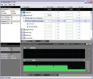 کنترل و مانیتورینگ شبکه NetLimiter