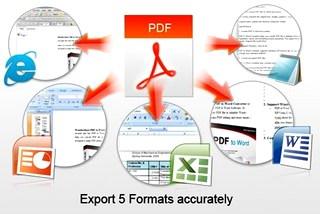 مبدل فایلهای پی دی اف PDF File Converter Pro