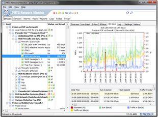 مدیریت آنالیز شبکه Paessler PRTG Network Monitor