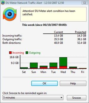 کنترل میزان مصرف پهنای باند DU Meter